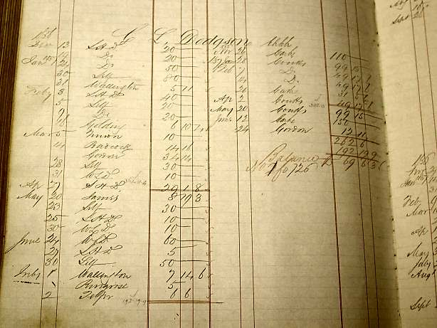 [a page of the bank ledger showing details of Charles Dodgson's account]